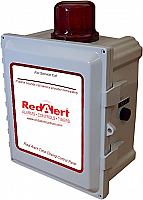 Red Alert Time Dosing Panel